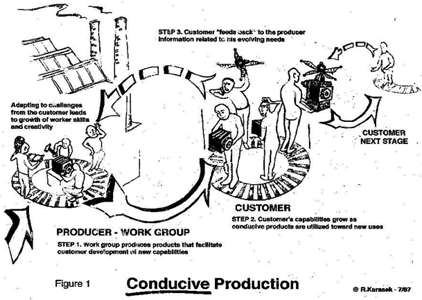"Models ""active work"" hypothesis"