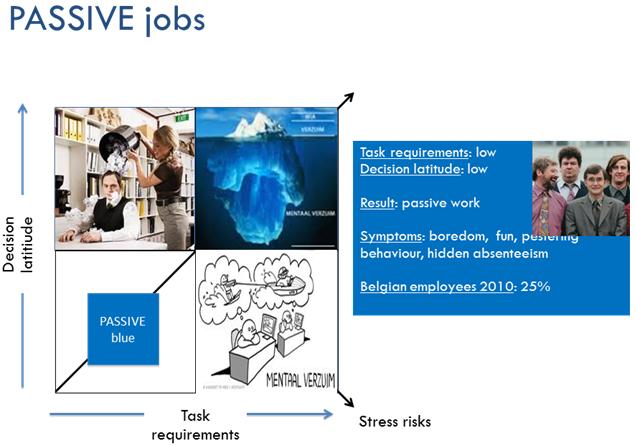 Passive jobs